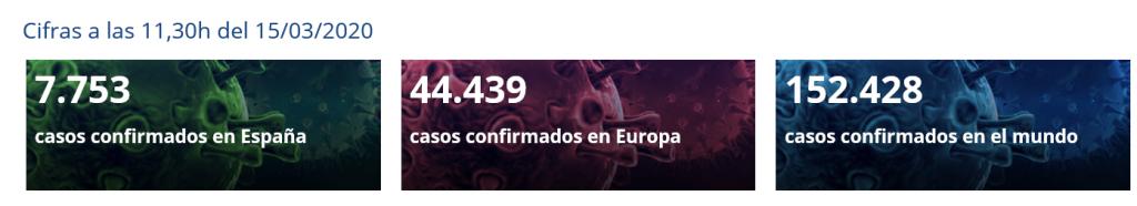 Casos confirmados en España de Corona Virus
